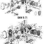 R71 vs M72 silnik