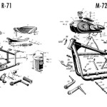 R71 vs M72 rama