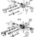 R71 vs M72 Skrzynia biegów